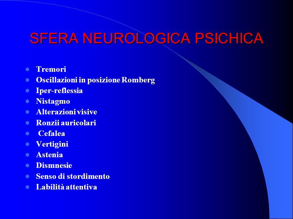 SFERA NEUROLOGICA PSICHICA