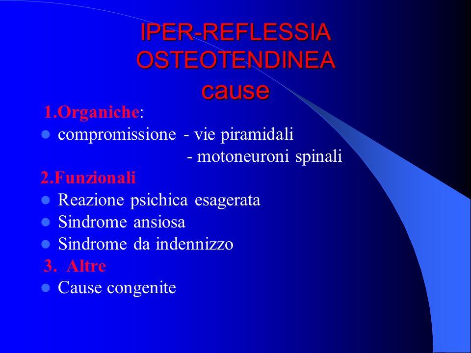 IPER-REFLESSIA OSTEOTENDINEA cause