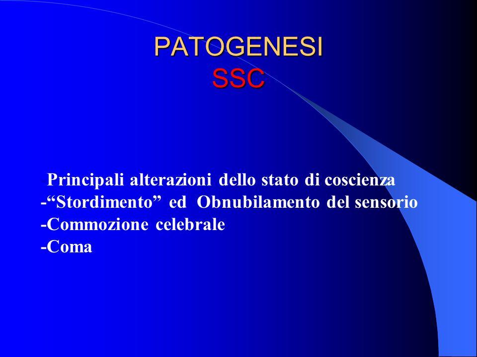 PATOGENESI SSC -Principali alterazioni dello stato di coscienza