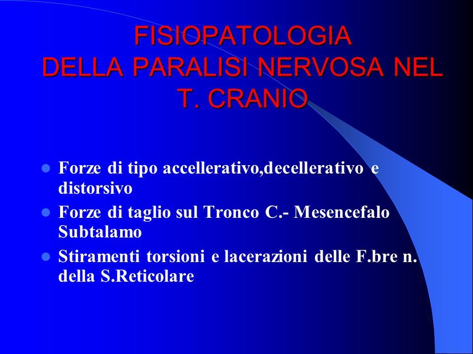 FISIOPATOLOGIA DELLA PARALISI NERVOSA NEL T. CRANIO