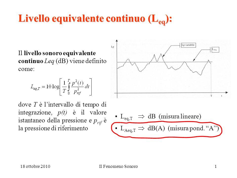 Livello equivalente continuo (Leq):