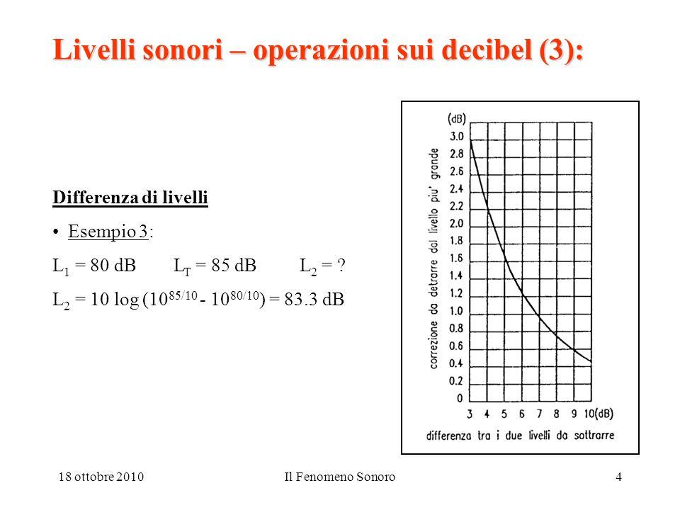 Livelli sonori – operazioni sui decibel (3):