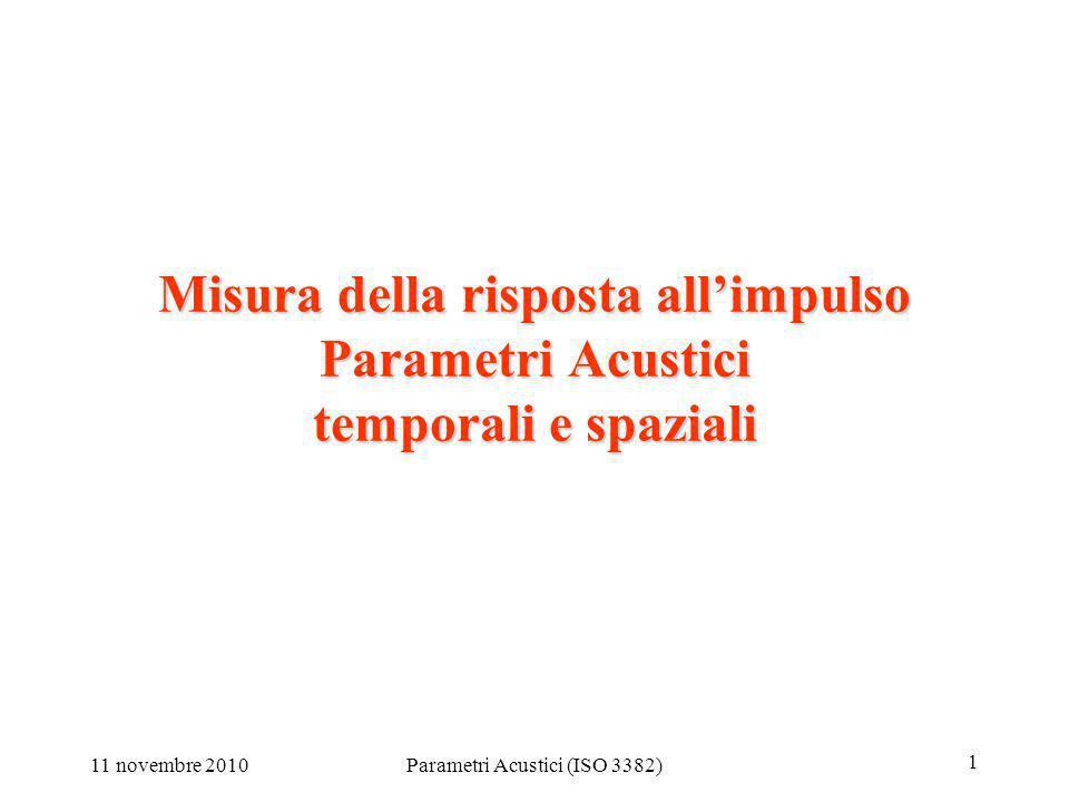 Parametri Acustici (ISO 3382)