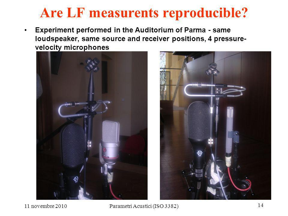 Are LF measurents reproducible