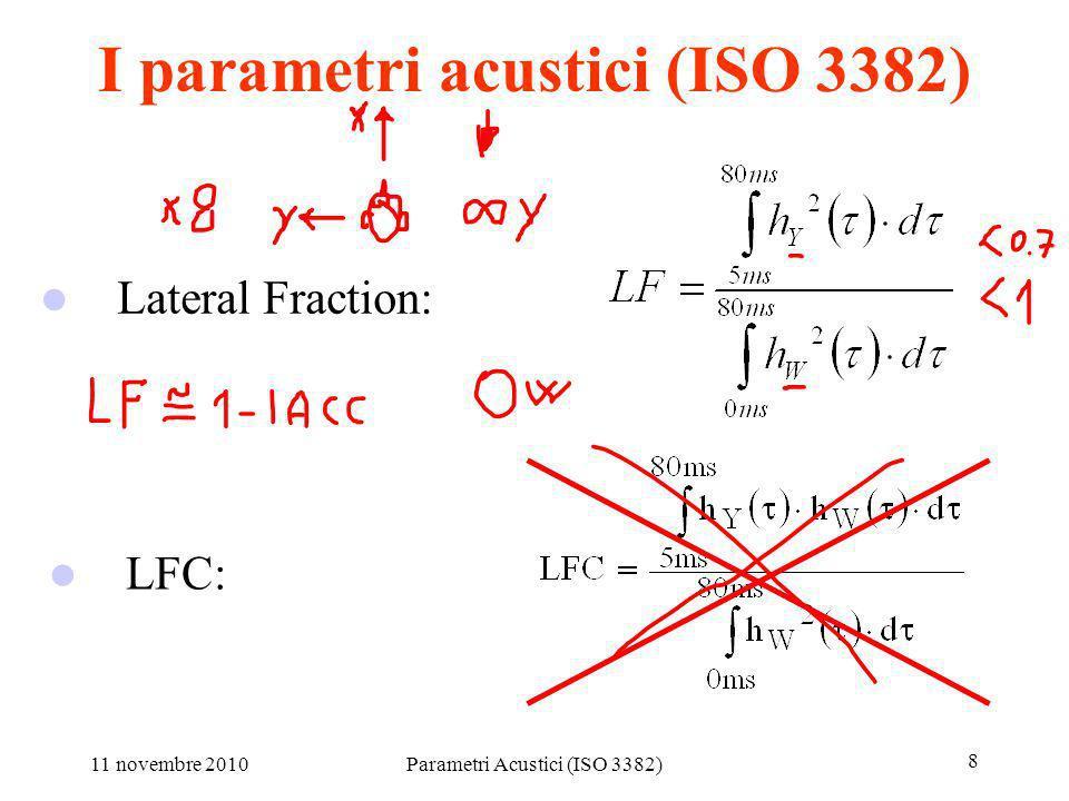 I parametri acustici (ISO 3382)