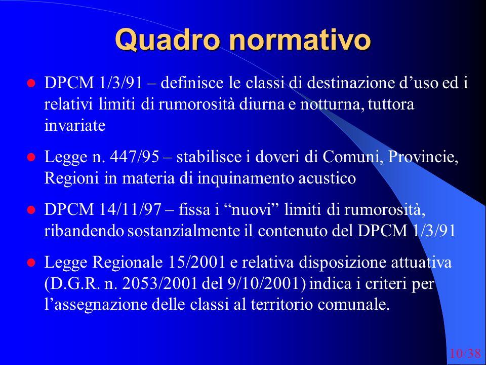Quadro normativo DPCM 1/3/91 – definisce le classi di destinazione d'uso ed i relativi limiti di rumorosità diurna e notturna, tuttora invariate.