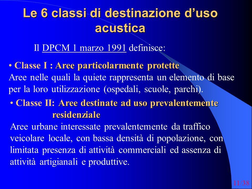 Le 6 classi di destinazione d'uso acustica
