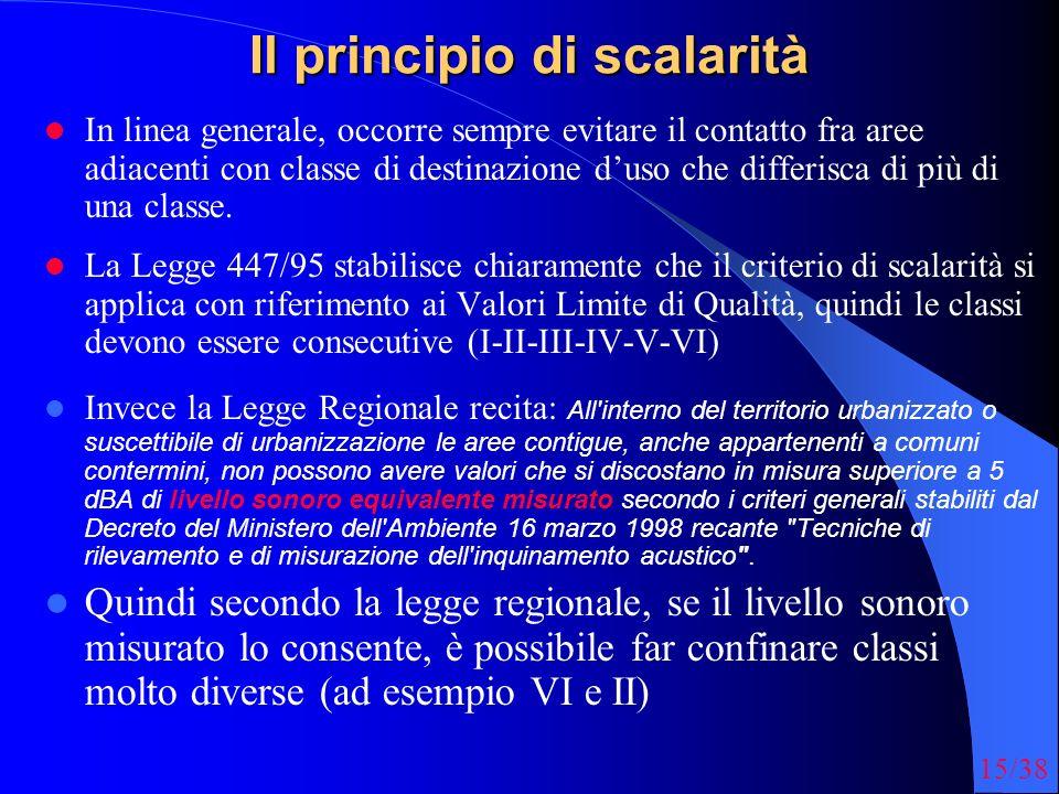 Il principio di scalarità