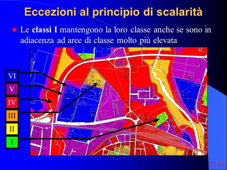 Eccezioni al principio di scalarità