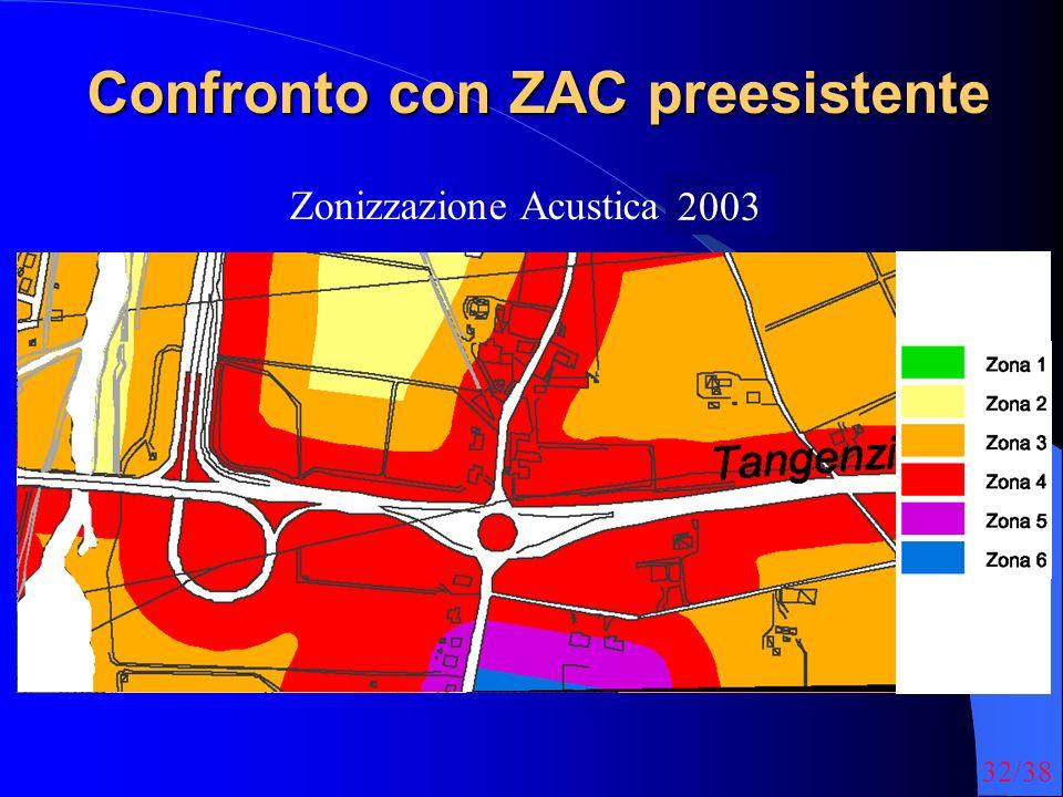 Confronto con ZAC preesistente