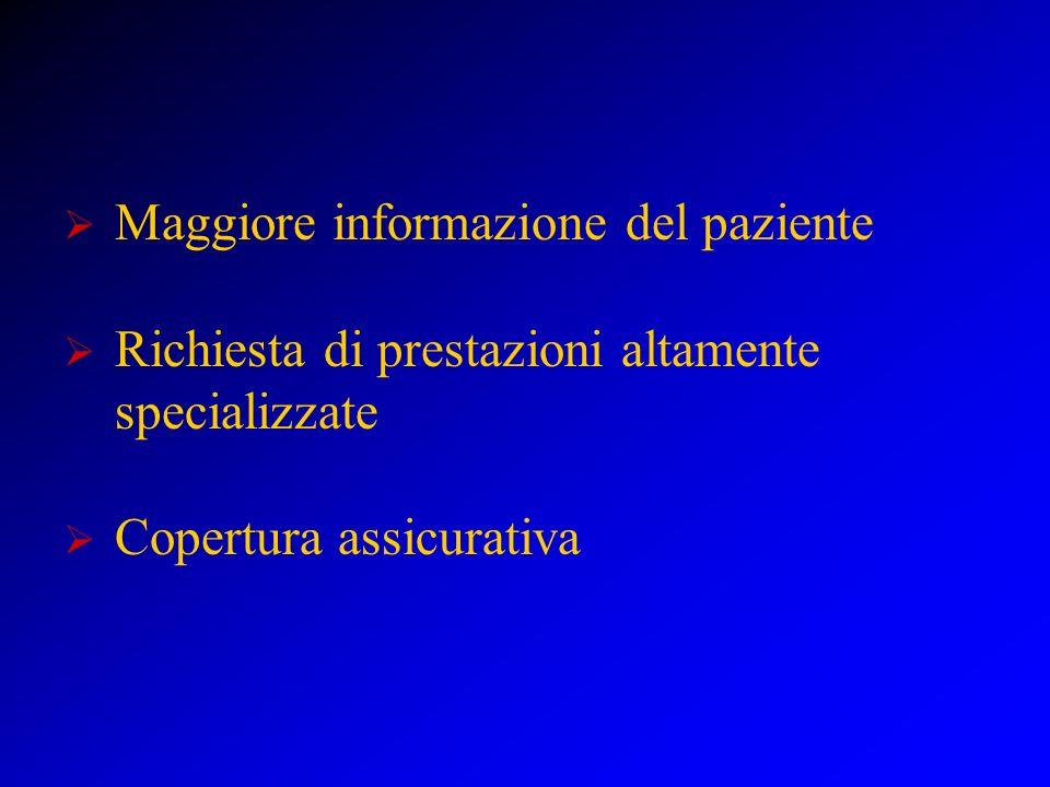 Maggiore informazione del paziente