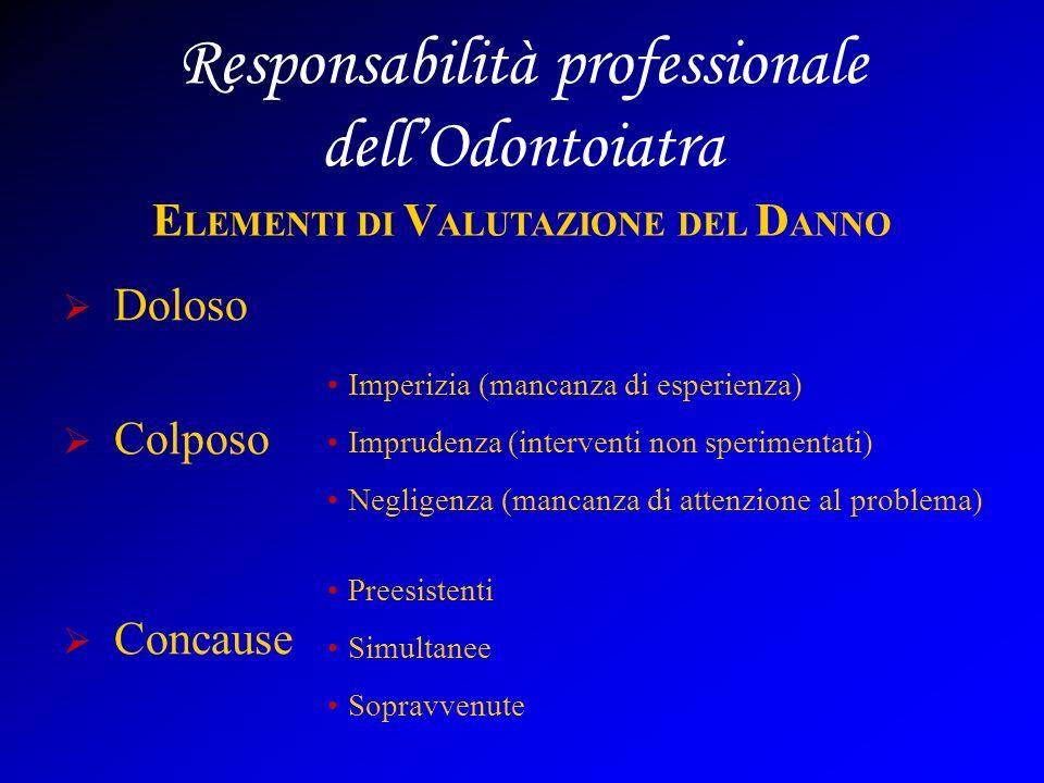 Responsabilità professionale dell'Odontoiatra