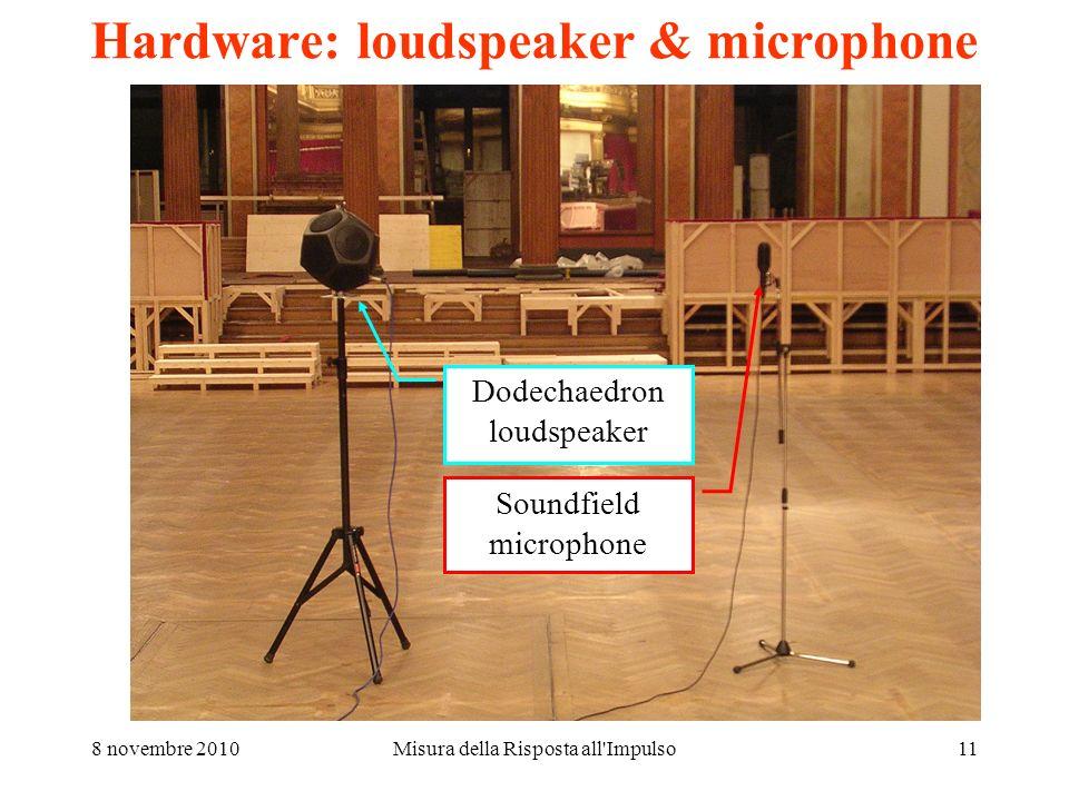 Hardware: loudspeaker & microphone