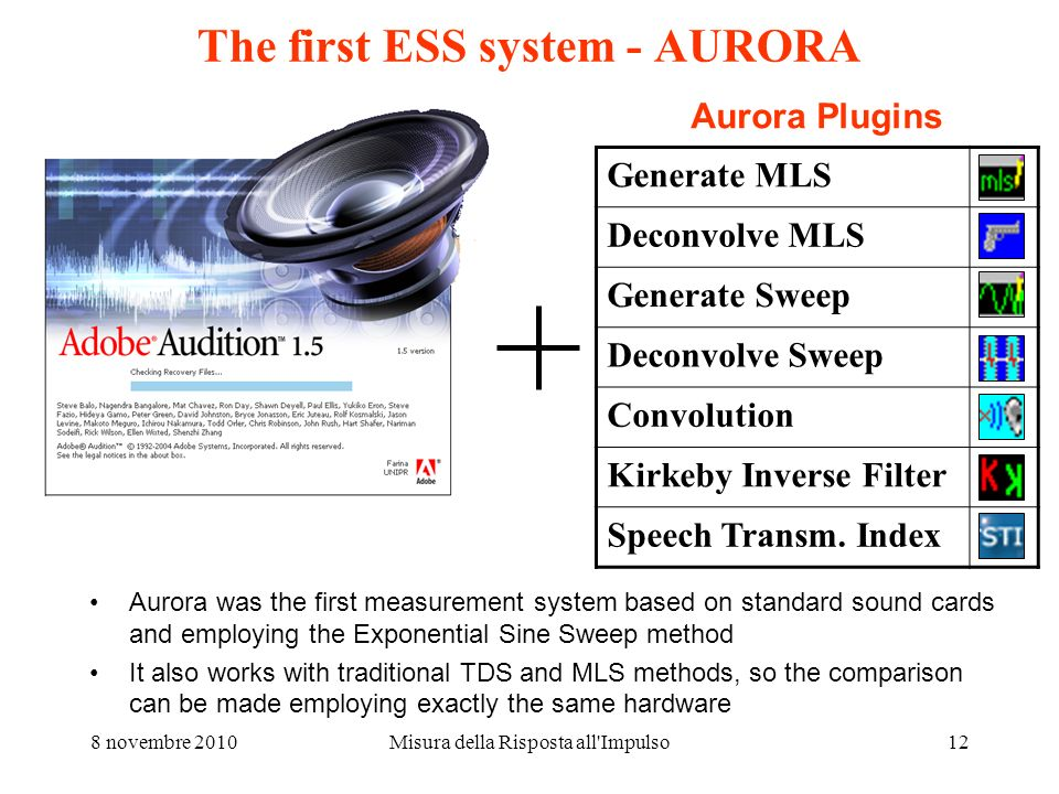 The first ESS system - AURORA