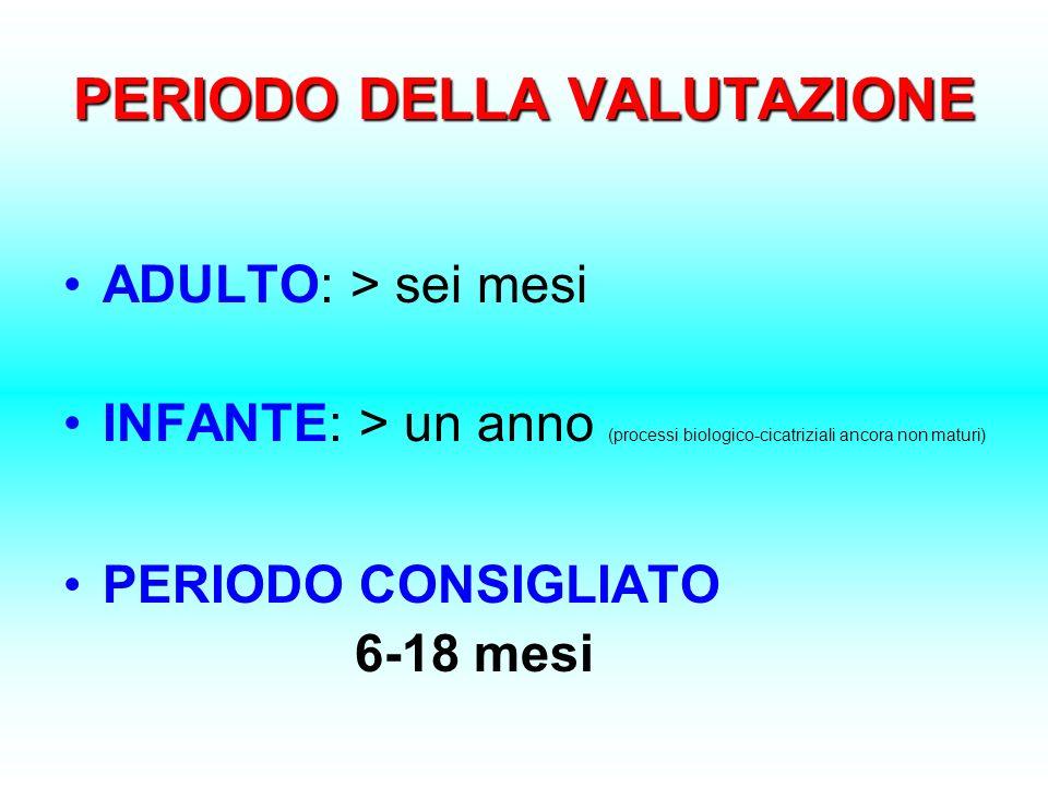 PERIODO DELLA VALUTAZIONE