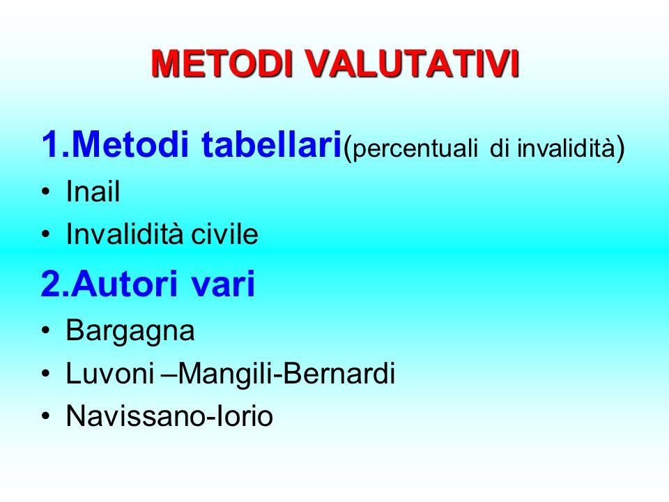 1.Metodi tabellari(percentuali di invalidità)
