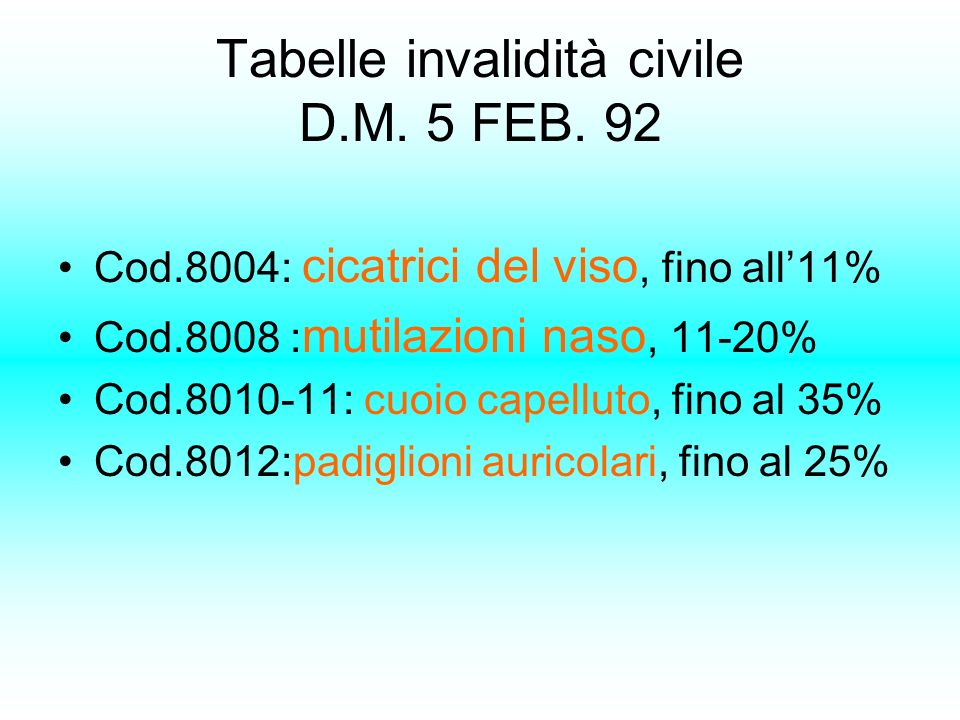 Tabelle invalidità civile D.M. 5 FEB. 92