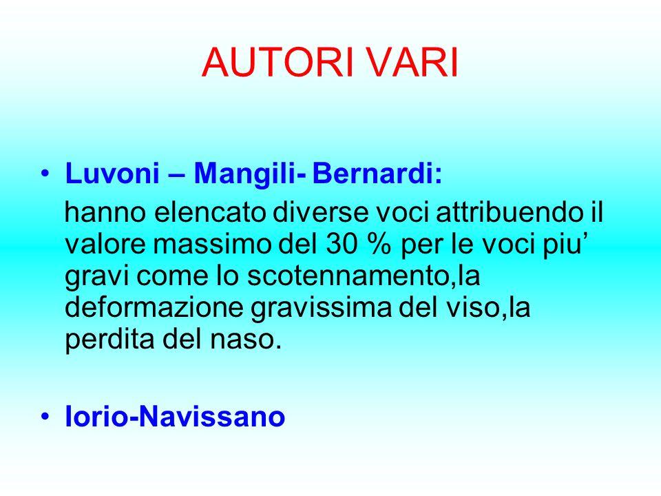 AUTORI VARI Luvoni – Mangili- Bernardi: