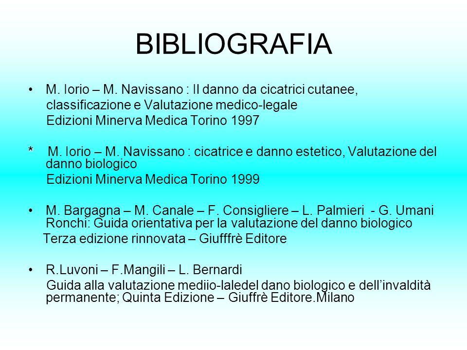 BIBLIOGRAFIA M. Iorio – M. Navissano : Il danno da cicatrici cutanee,
