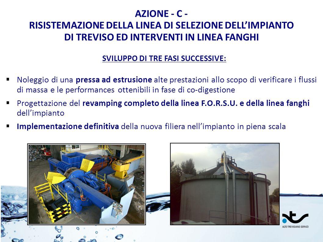 RISISTEMAZIONE DELLA LINEA DI SELEZIONE DELL'IMPIANTO