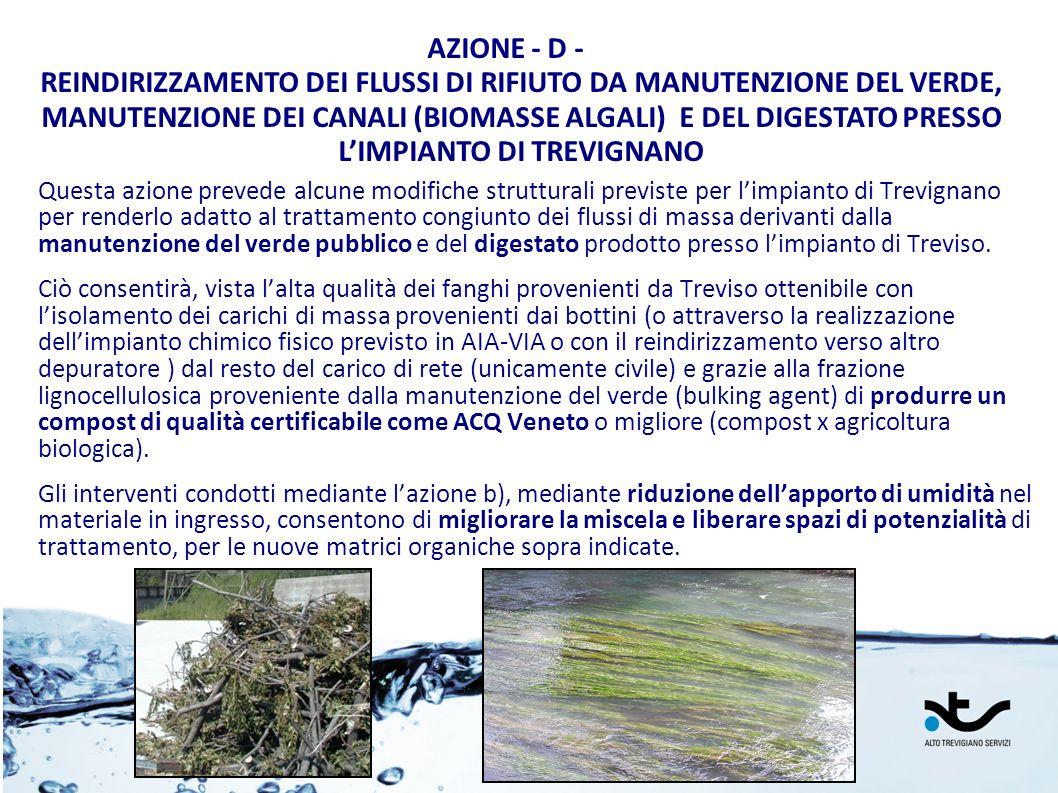 AZIONE - D -