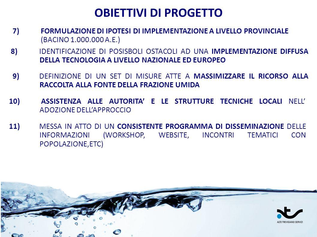 OBIETTIVI DI PROGETTO 7) FORMULAZIONE DI IPOTESI DI IMPLEMENTAZIONE A LIVELLO PROVINCIALE.