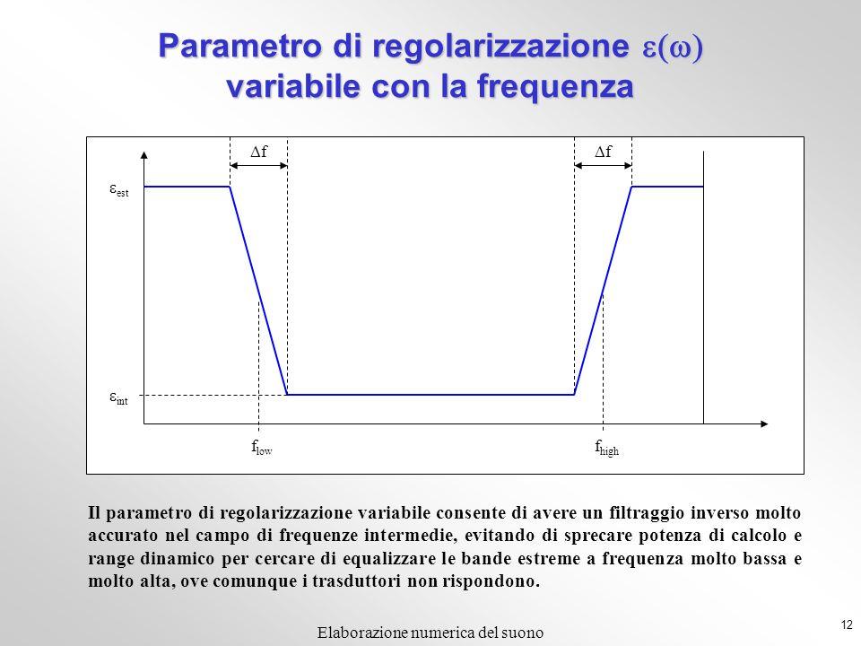 Parametro di regolarizzazione e(w) variabile con la frequenza