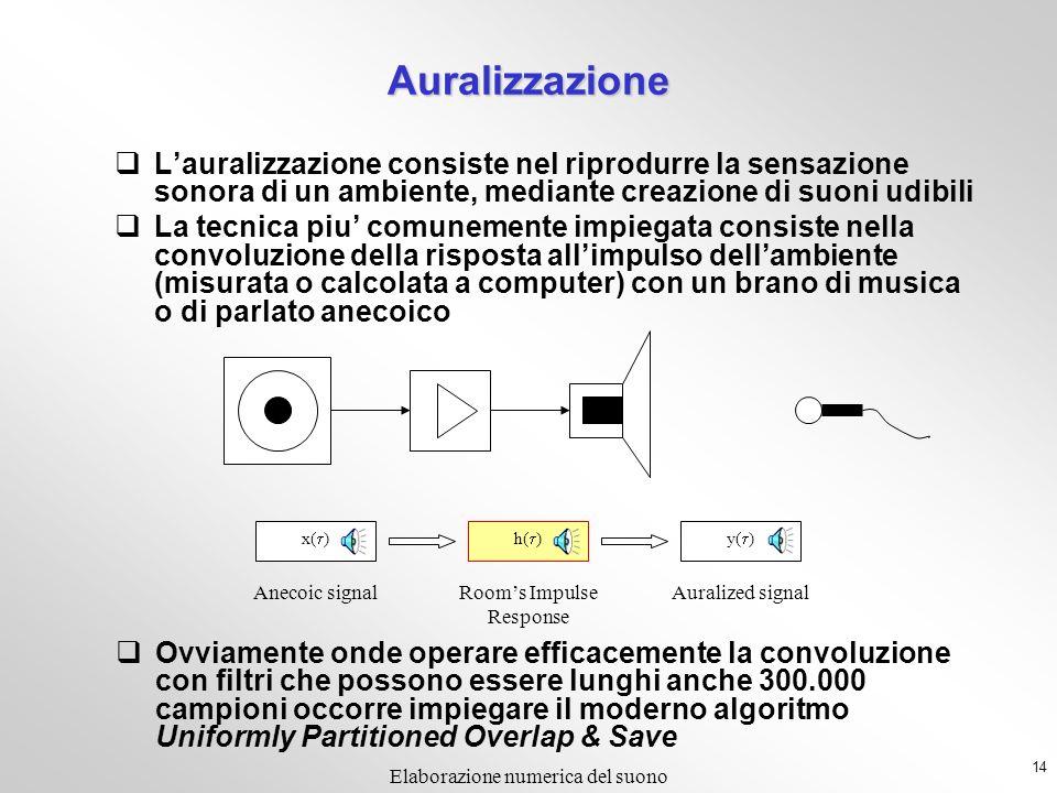 Auralizzazione L'auralizzazione consiste nel riprodurre la sensazione sonora di un ambiente, mediante creazione di suoni udibili.