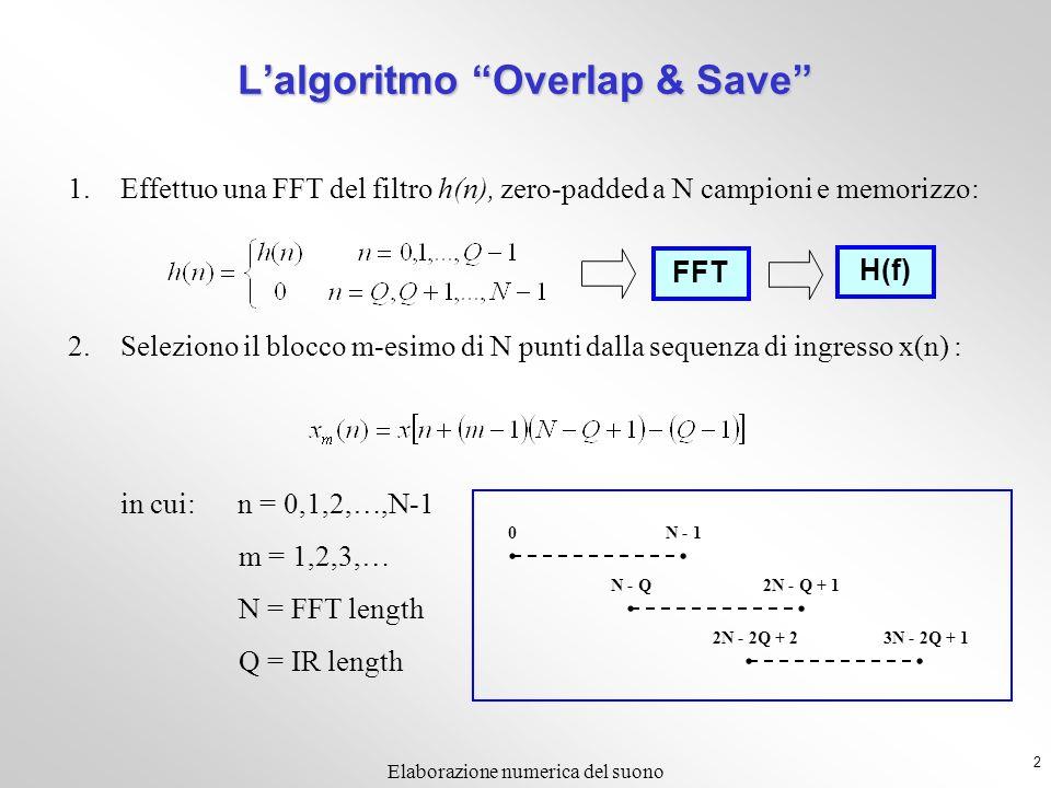 L'algoritmo Overlap & Save