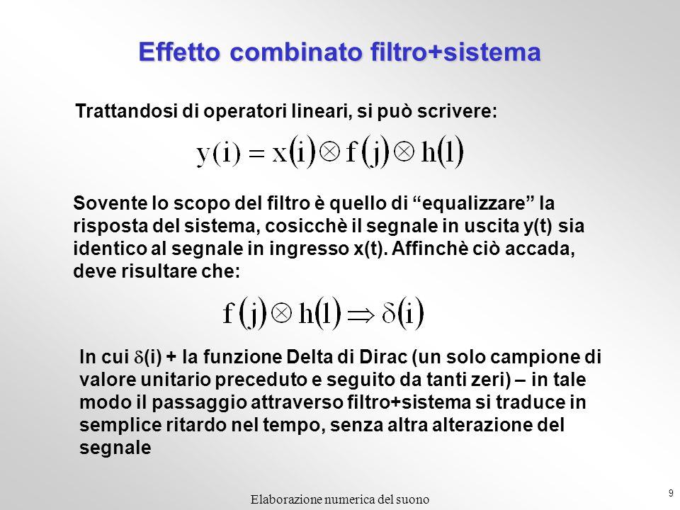 Effetto combinato filtro+sistema