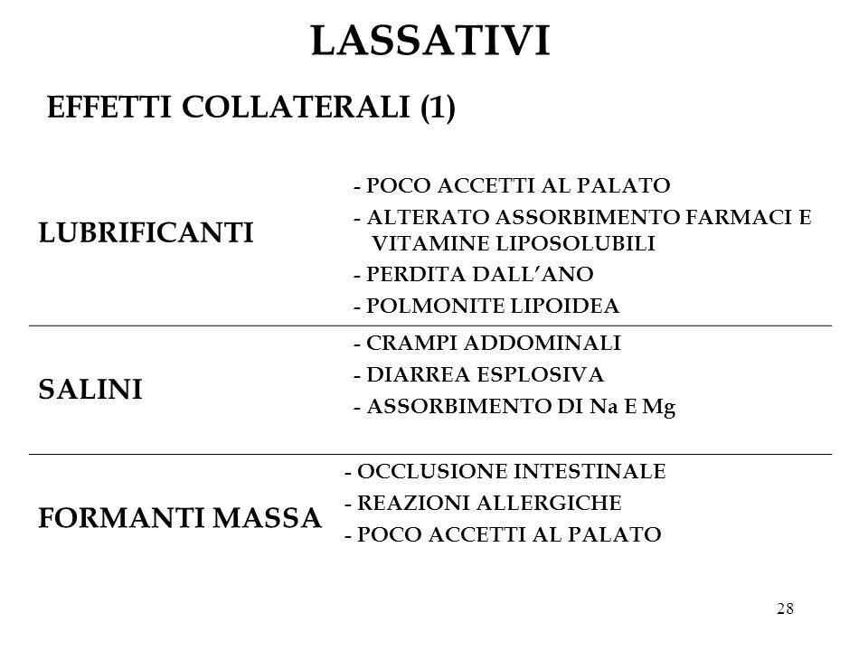 LASSATIVI EFFETTI COLLATERALI (1) LUBRIFICANTI SALINI FORMANTI MASSA