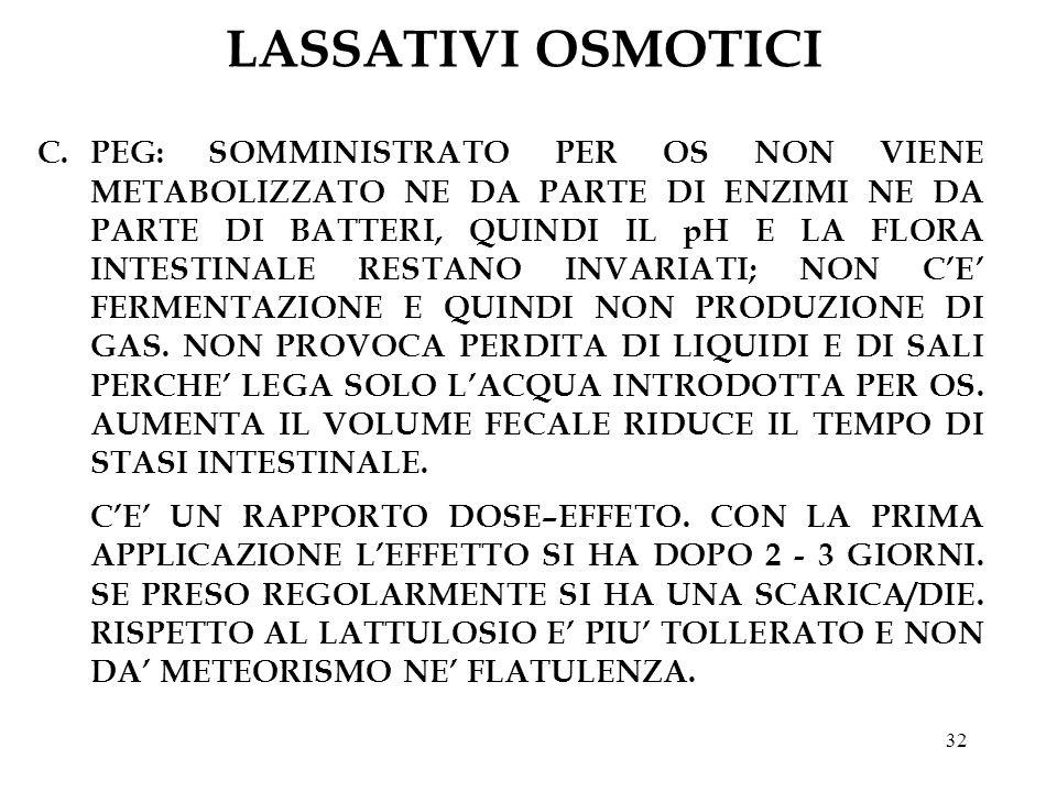 LASSATIVI OSMOTICI