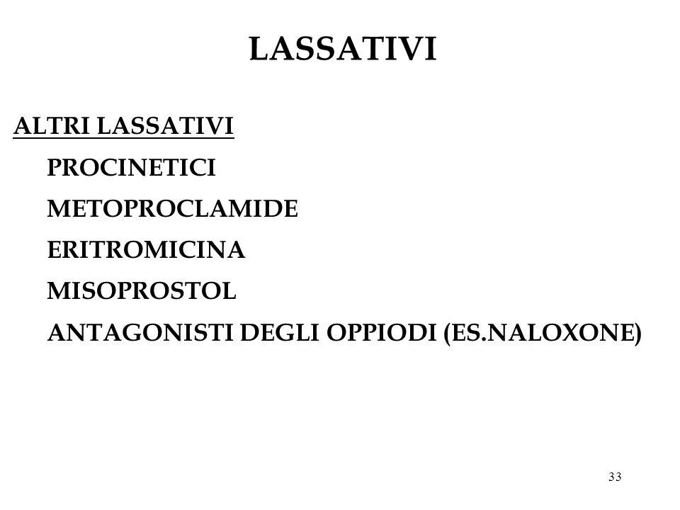 LASSATIVI ALTRI LASSATIVI PROCINETICI METOPROCLAMIDE ERITROMICINA