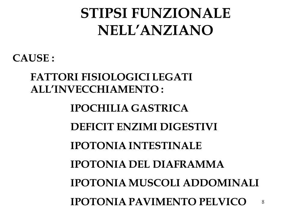 STIPSI FUNZIONALE NELL'ANZIANO