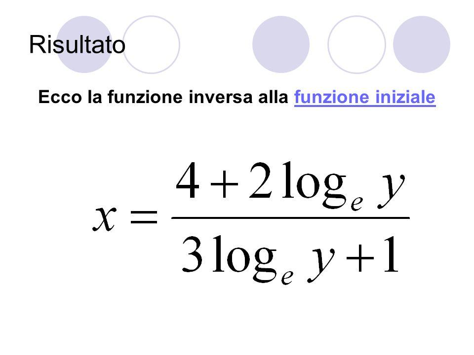 Ecco la funzione inversa alla funzione iniziale