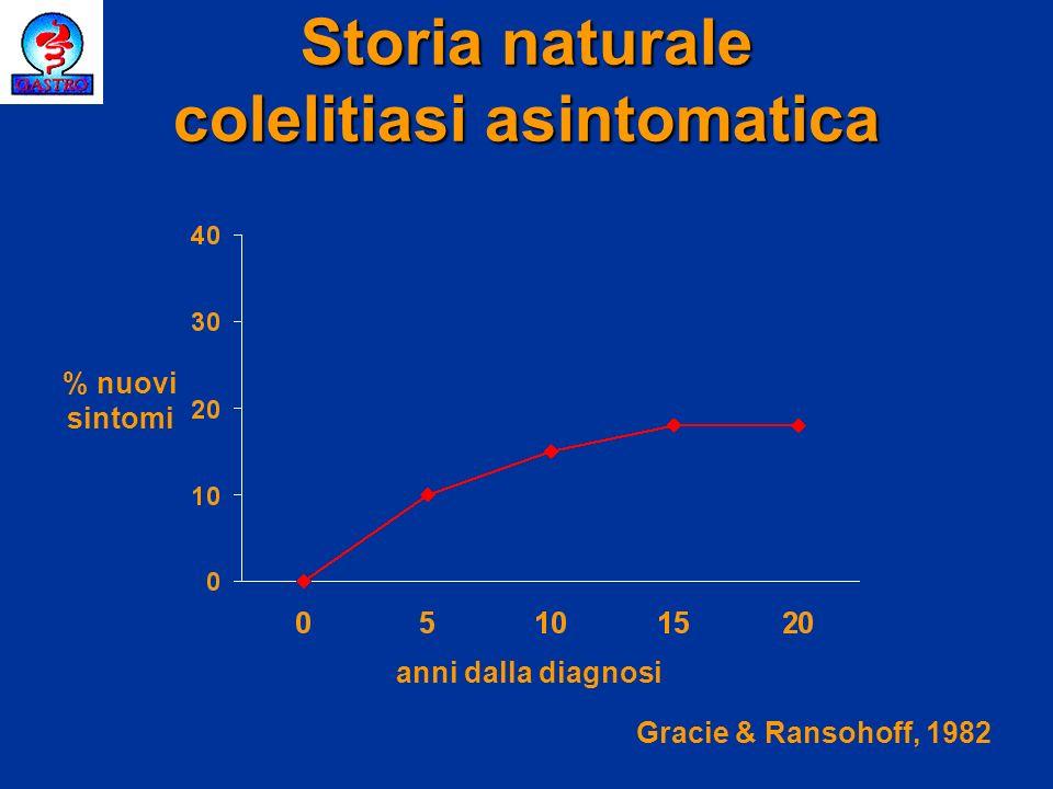Storia naturale colelitiasi asintomatica