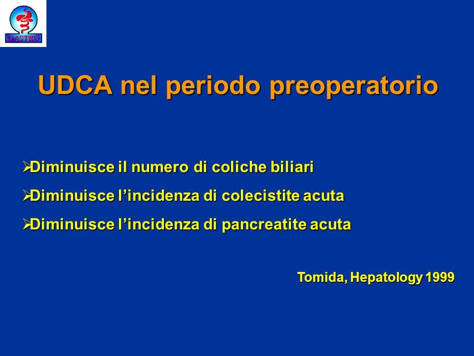 UDCA nel periodo preoperatorio