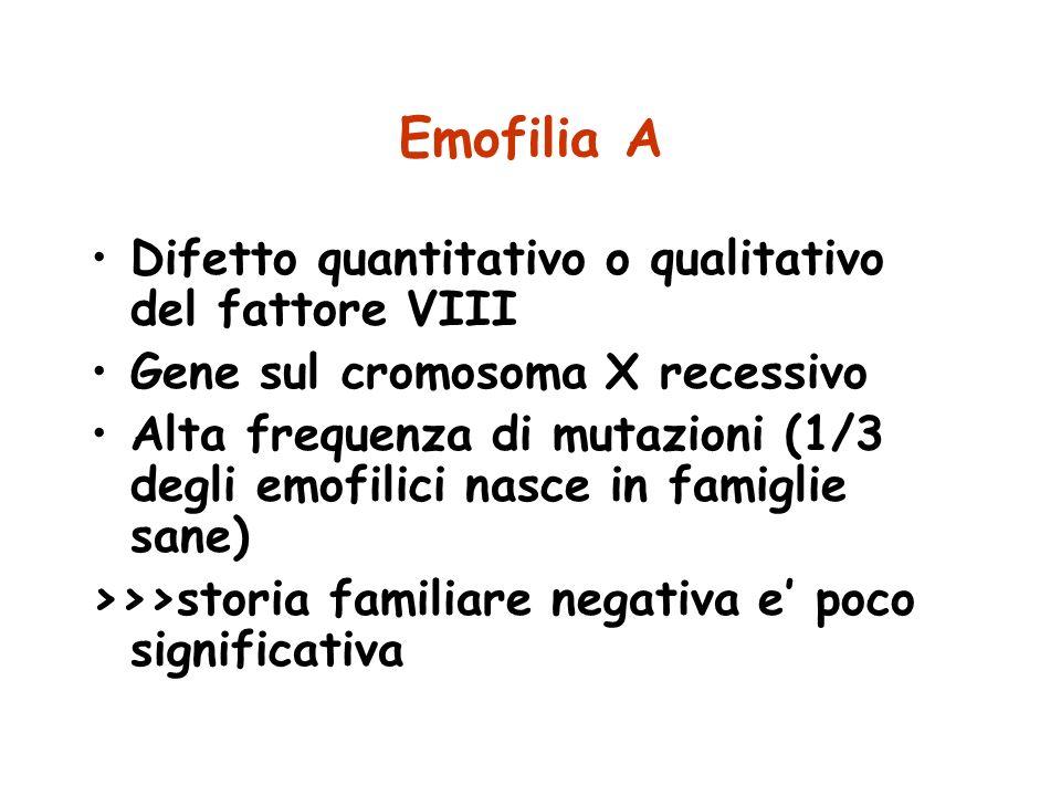 Emofilia A Difetto quantitativo o qualitativo del fattore VIII