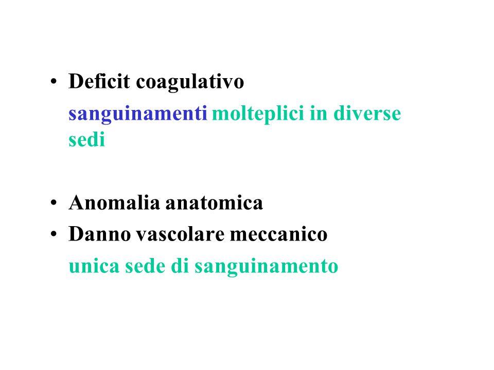 Deficit coagulativo sanguinamenti molteplici in diverse sedi. Anomalia anatomica. Danno vascolare meccanico.