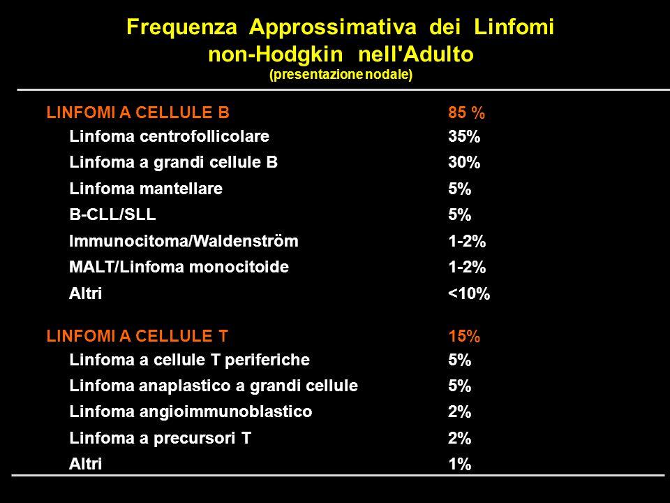 Frequenza Approssimativa dei Linfomi (presentazione nodale)