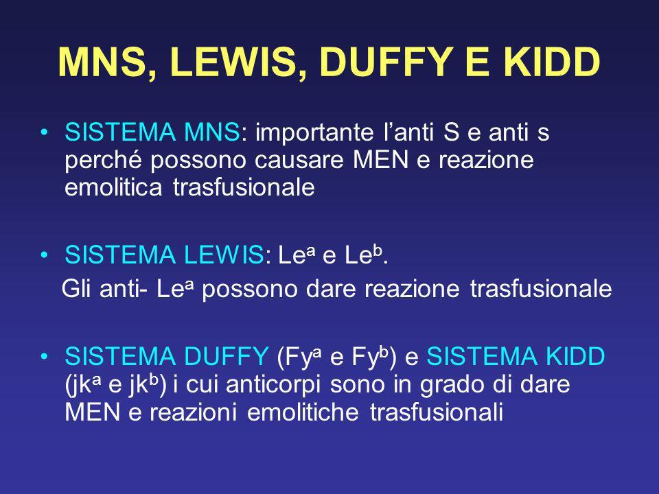 MNS, LEWIS, DUFFY E KIDDSISTEMA MNS: importante l'anti S e anti s perché possono causare MEN e reazione emolitica trasfusionale.