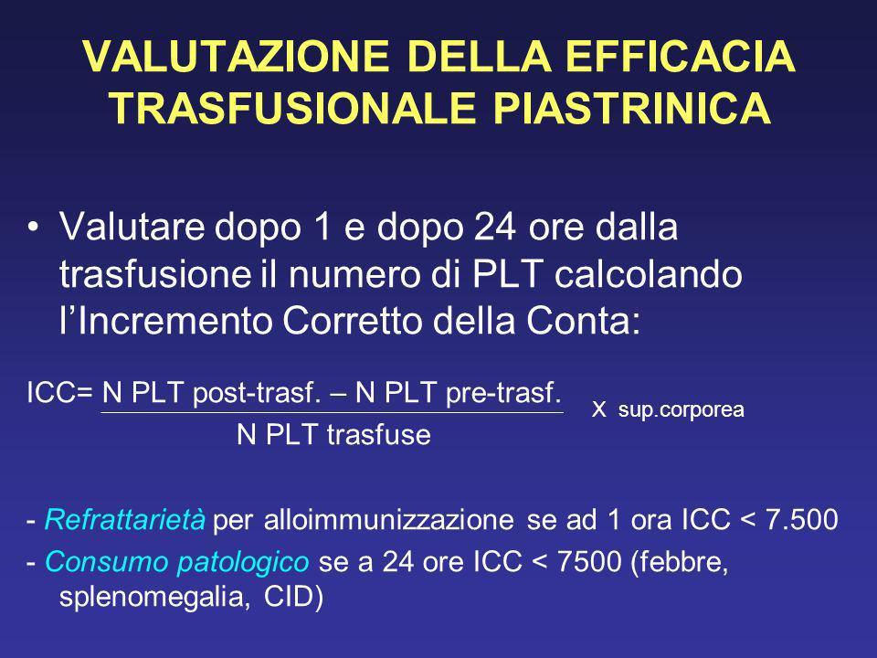 VALUTAZIONE DELLA EFFICACIA TRASFUSIONALE PIASTRINICA