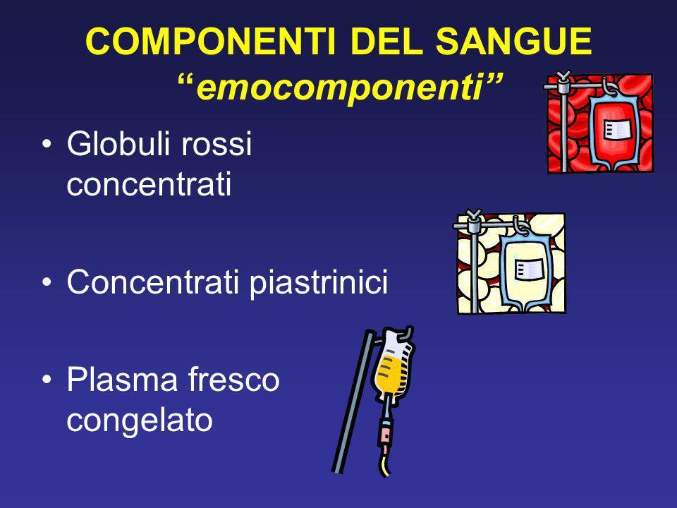COMPONENTI DEL SANGUE emocomponenti