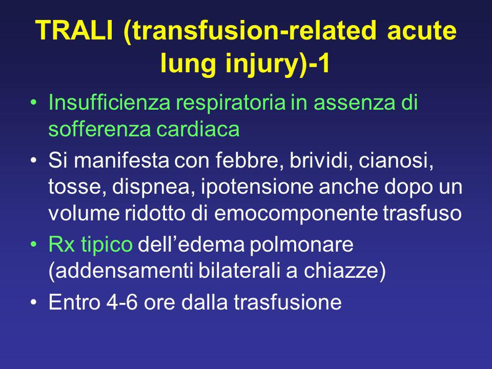 TRALI (transfusion-related acute lung injury)-1