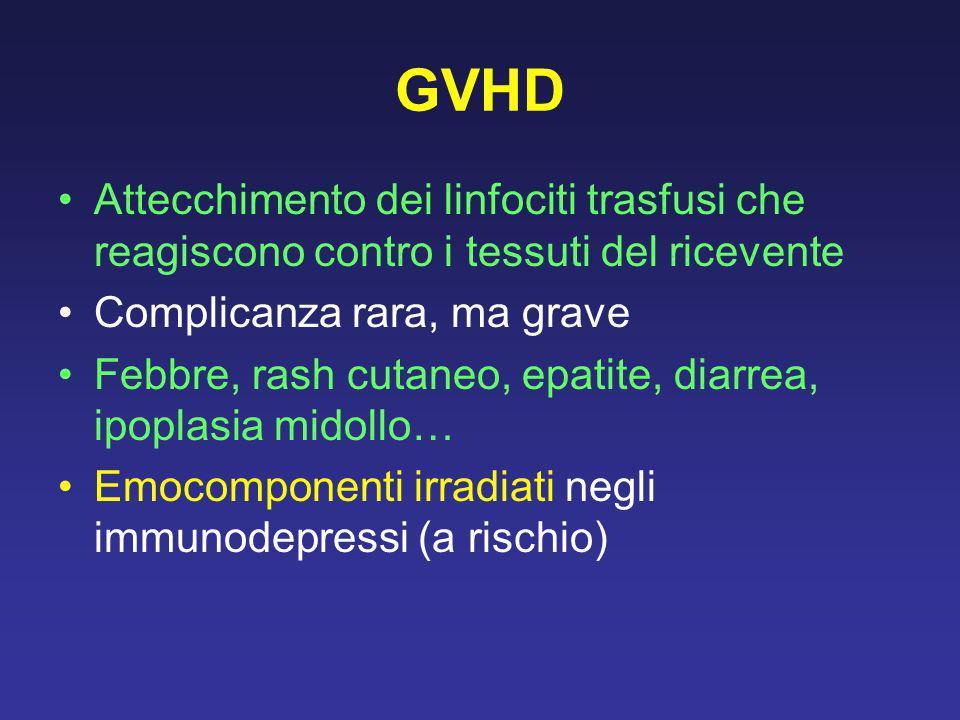GVHDAttecchimento dei linfociti trasfusi che reagiscono contro i tessuti del ricevente. Complicanza rara, ma grave.