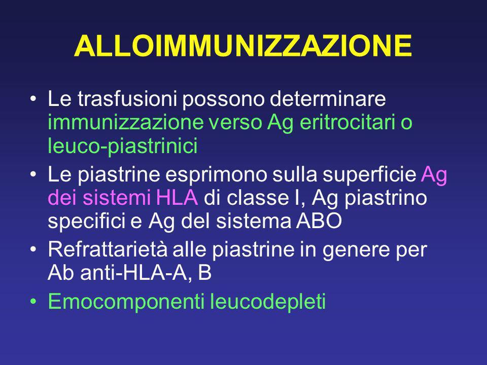 ALLOIMMUNIZZAZIONE Le trasfusioni possono determinare immunizzazione verso Ag eritrocitari o leuco-piastrinici.