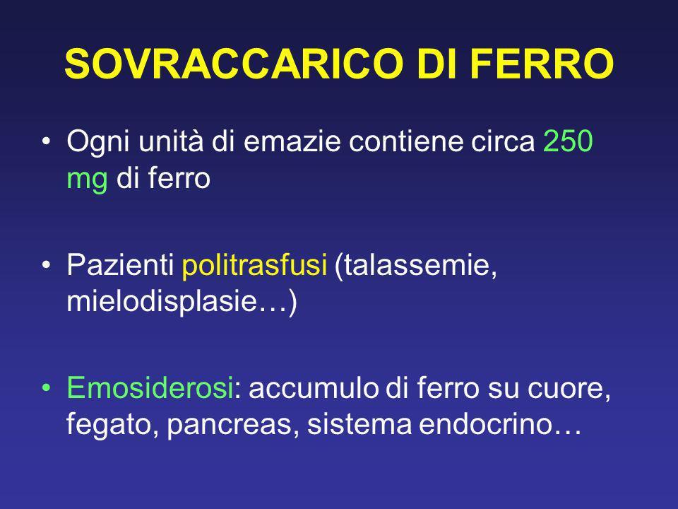 SOVRACCARICO DI FERRO Ogni unità di emazie contiene circa 250 mg di ferro. Pazienti politrasfusi (talassemie, mielodisplasie…)