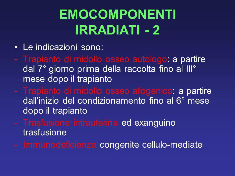 EMOCOMPONENTI IRRADIATI - 2