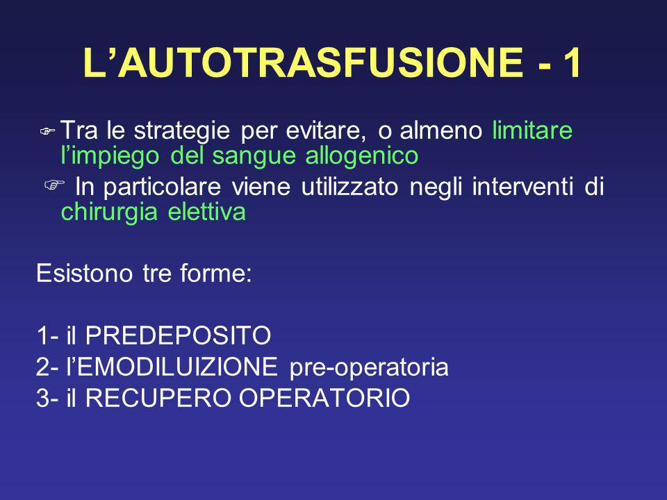 L'AUTOTRASFUSIONE - 1  Tra le strategie per evitare, o almeno limitare l'impiego del sangue allogenico.