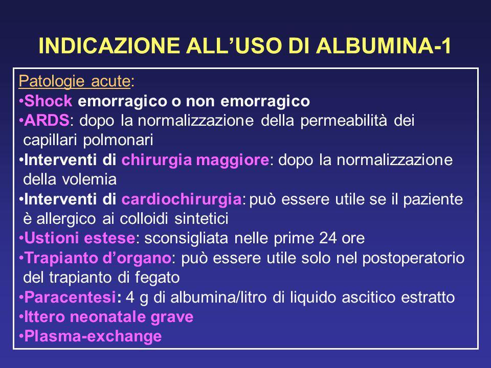 INDICAZIONE ALL'USO DI ALBUMINA-1